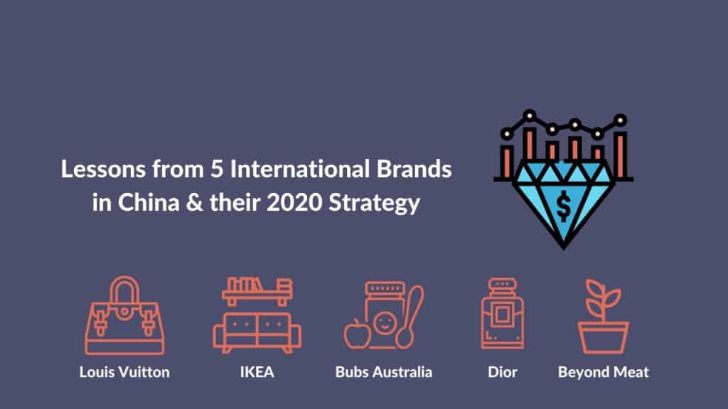 international brands in china