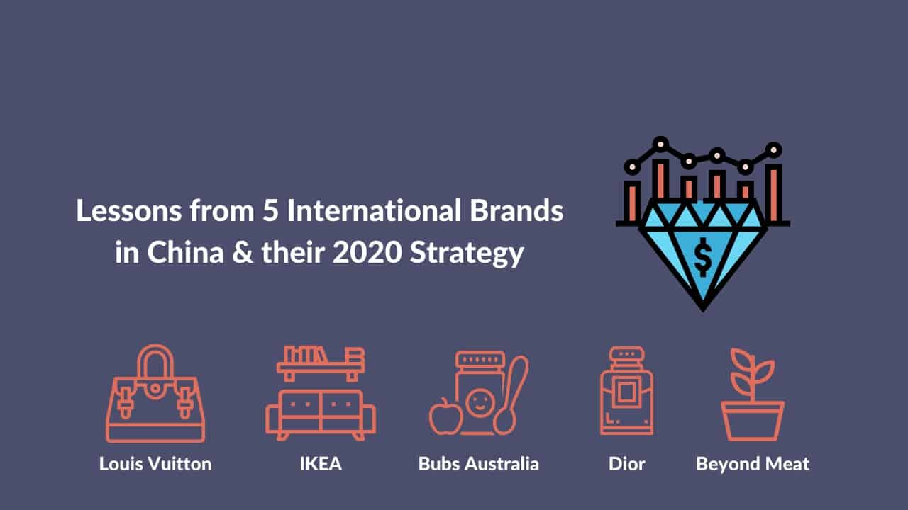 How 5 Global Brands are Using China to Survive 2020