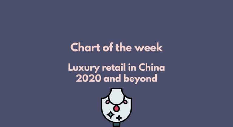 Luxury retail in China 2020 chart