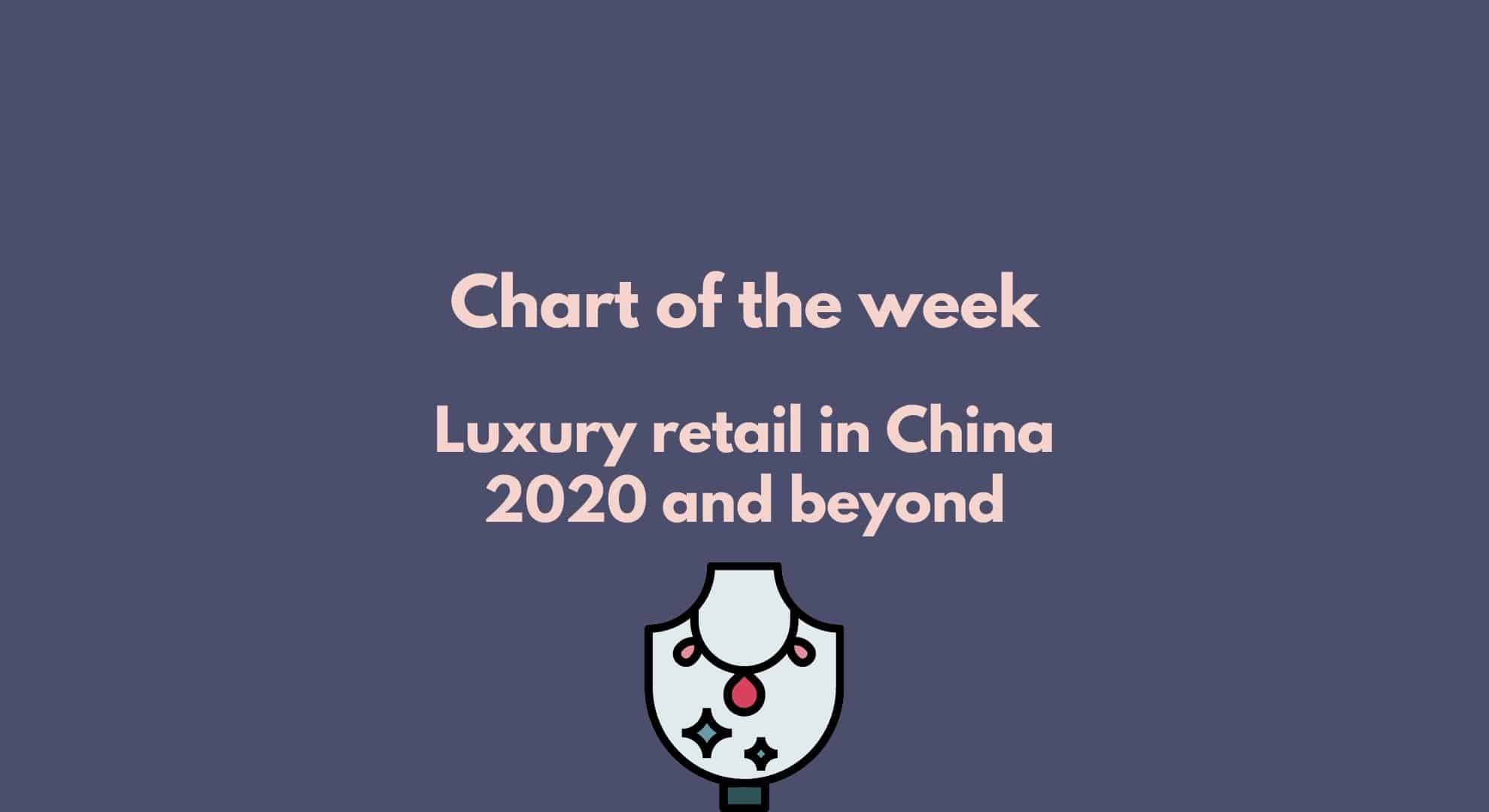 Chart of the week: Luxury retail in China: 2020 and beyond