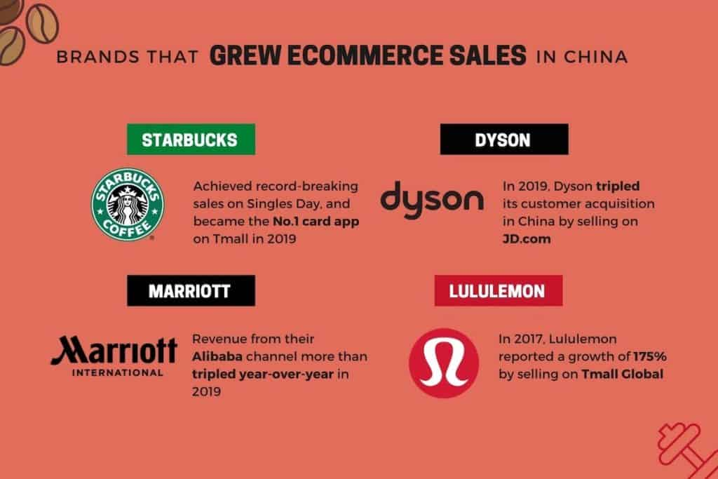International Brands Selling in China - Ecommerce Growth