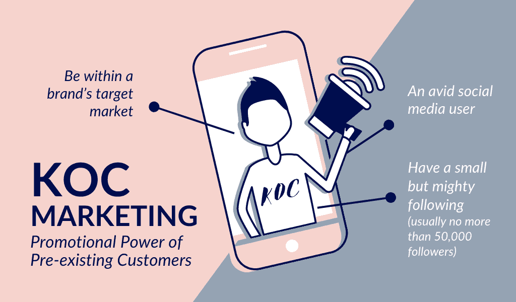 The Complete Guide to KOC Marketing in China